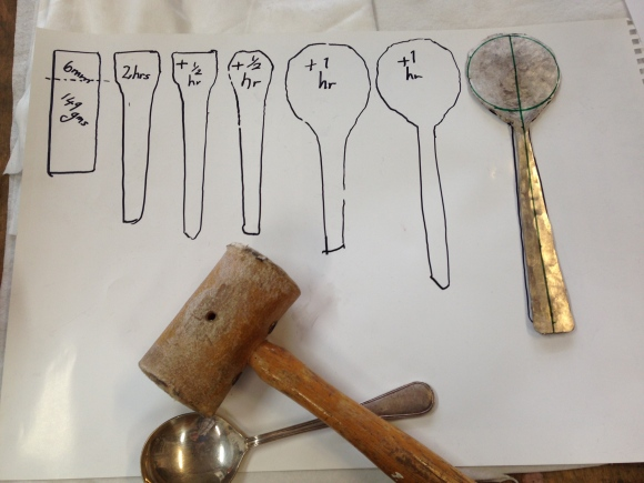 The numbers jotted inside the shapes represent the length of each forging session